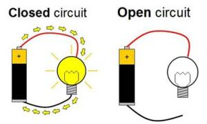 closed-open-circuit-diagram_img